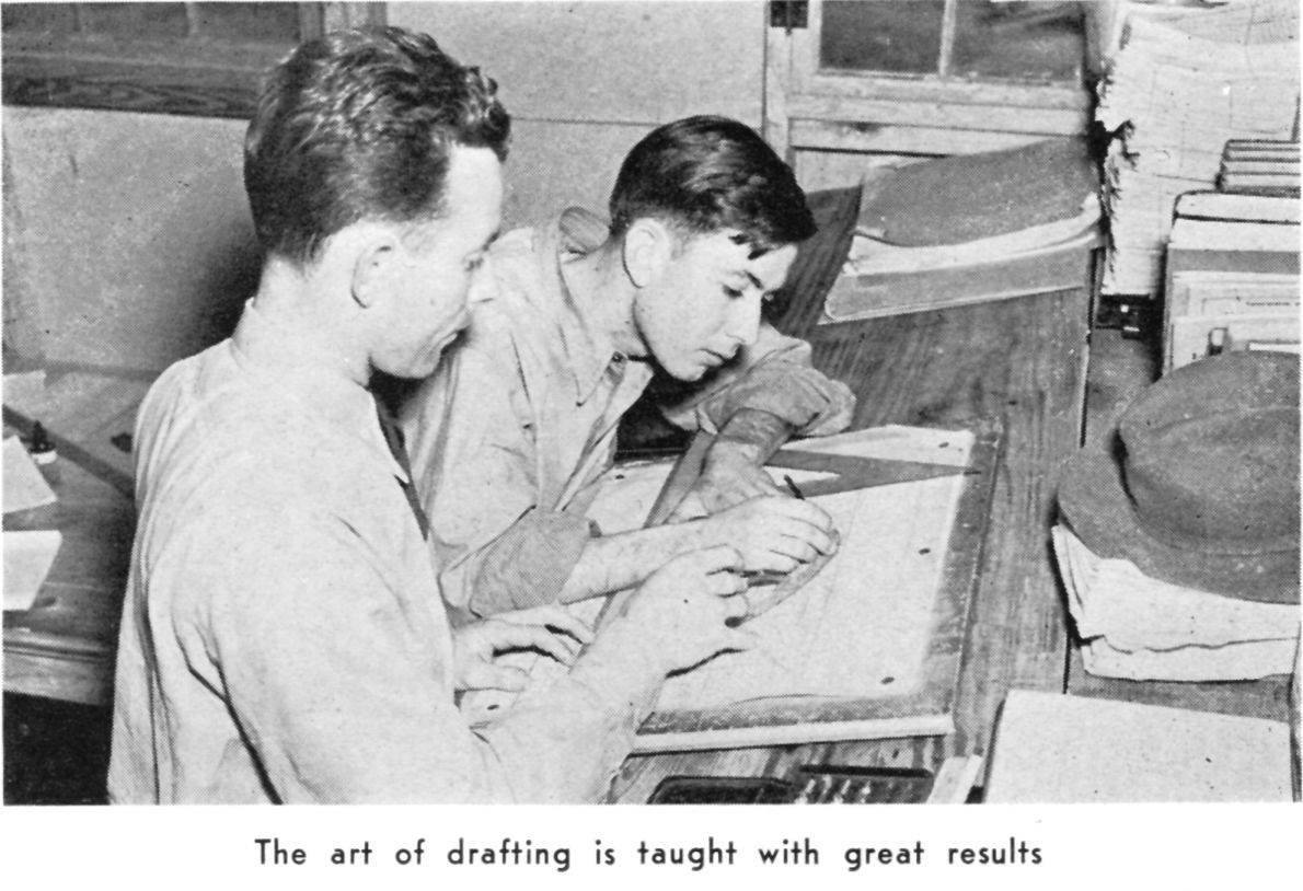 the art of drafting